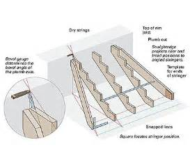Cutting Risers For Stairs by Cutting Angled Stair Stringers Fine Homebuilding
