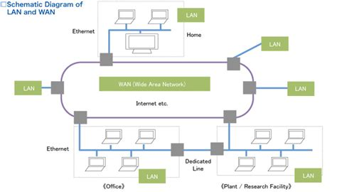the new reference lan pulse transformer tech journal