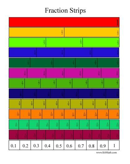 printable math worksheets fraction bars printable fraction bar strips