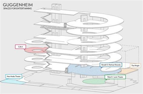 new museum floor plan guggenheim plans and sections search