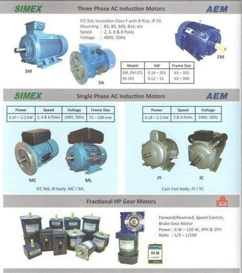 3 phase induction motor troubleshooting three phase induction motor repair 28 images johor elprom brake motor cooling tower motor
