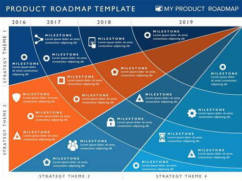 free product roadmap template powerpoint roadmap ppt beautiful business roadmap template