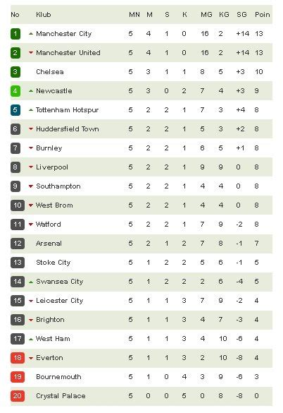 epl table malaysia time english premier league time table 2017 brokeasshome com