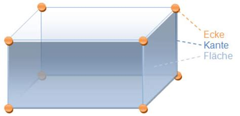 Ecken Block Formen by Figuren Und K 246 Rper W 252 Rfel Quader Pyramide