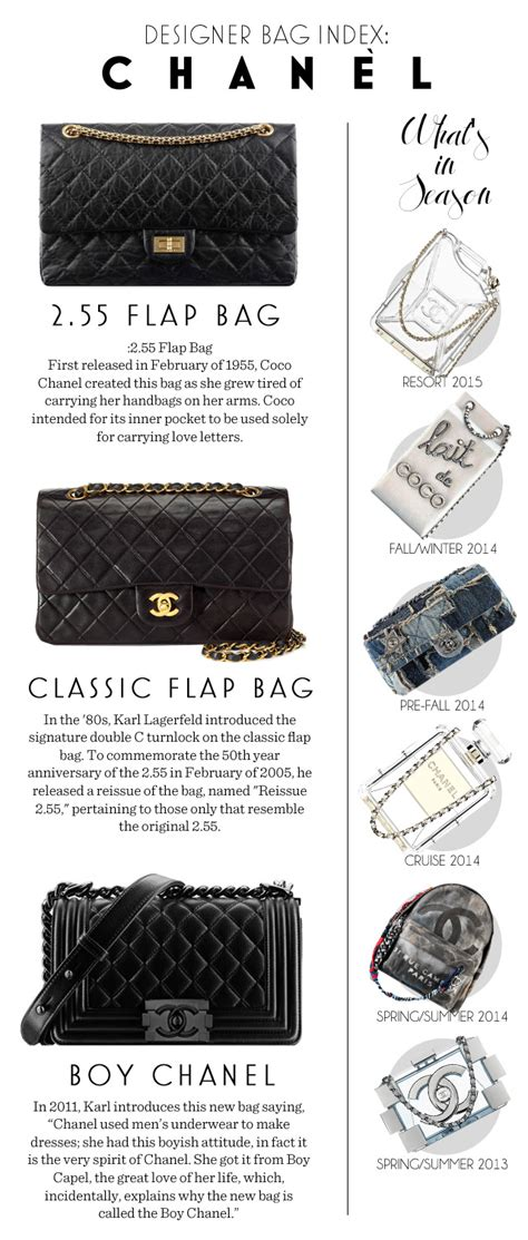 Tas Channel Classic Flip designer bag index chanel preview