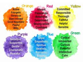 what does the color of your what is your true personality color playbuzz