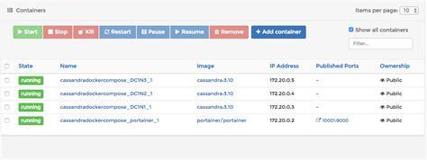 Docker Cassandra Tutorial | configuring apache cassandra cluster with docker a bias