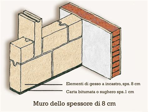 muri divisori interni i muri divisori faidanoi it costruzioni