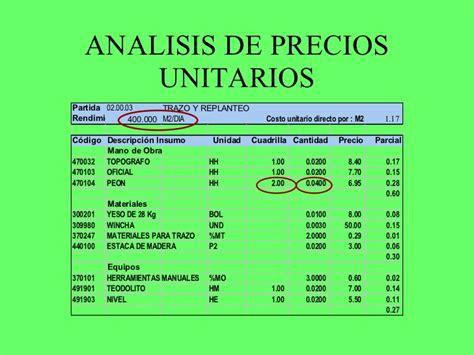 tabulador de precios 2016 cipu precios unitarios 2016 tabulador de precios
