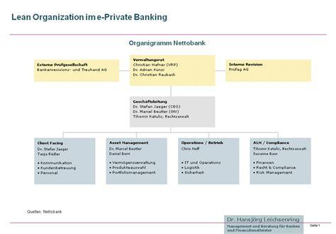 deutsche bank direktbank nettobank organigramm 187 der bank
