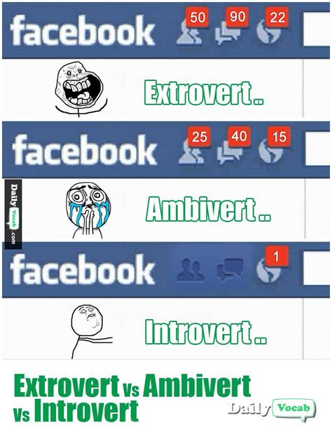Introvert Meme - extrovert vs ambivert vs introvert