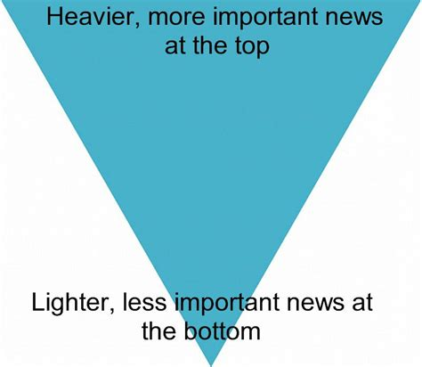 punishing the black marking social and racial structures how to structure news stories with the inverted pyramid