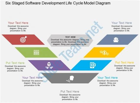 features of biography powerpoint is six staged software development life cycle model