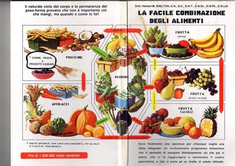 elenco alimenti dieta zona dieta zona vegetariana guida completa dieta zona