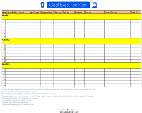 Goals Spreadsheet by 4 Free Goal Setting Worksheets Free Forms Templates And