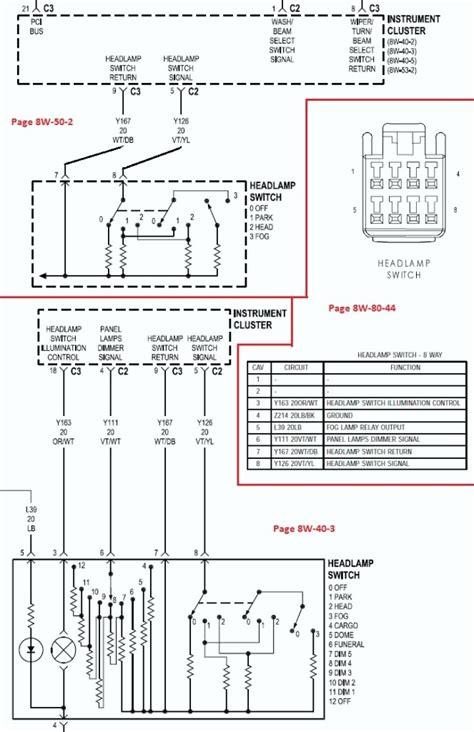 automotive repair manual 2011 dodge journey parking system dodge nitro reverse light wiring diagram wiring diagram schemes