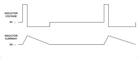 inductor voltage zero dc dc converter tutorial 供电电路 电子技术 中国百科网