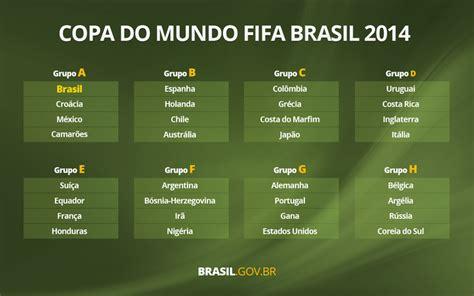 brasil estreia na copa do mundo contra a cro 225 cia portal