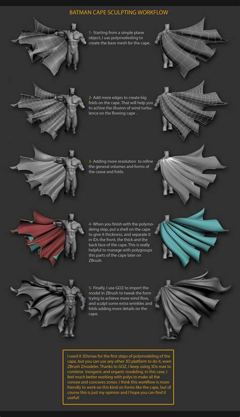 zbrush tutorial website zbrush tutorial batman 3d print artwork by daniel bel