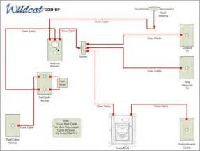 keystone rv cable tv wiring diagram get free image about