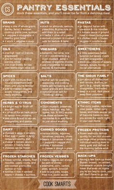 Well Stocked Pantry Checklist by 1000 Ideas About Kitchen Essentials List On