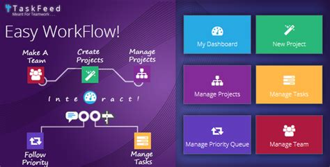 project management workflow tools new task management software shahnewaz rifat