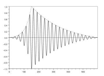 oscilacion autosostenida eme ac 250 stica