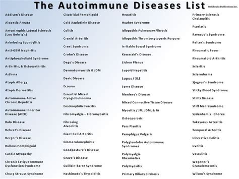 Detoxes For With Autoimmune Diseases by Les 221 Meilleures Images Du Tableau Immune System Sur