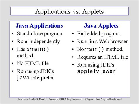 difference between swing and applet difference between swing and awt in java file