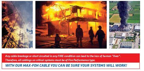 Jual Alarm Rumah Surabaya jual kabel alarm system surabaya shinatechsentosa