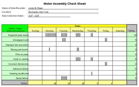 quality check sheet template basic quality tools