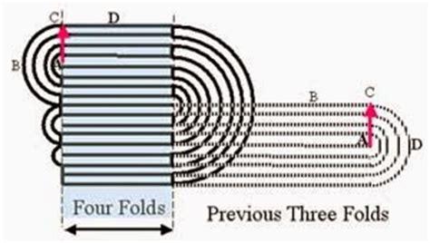 Folding Paper 42 Times - la nube de oort doblando una hoja de papel