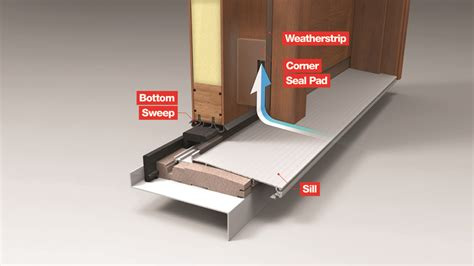 Exterior Door Corner Seal Pads Simple Solution Exterior Door Corner Seal Pads