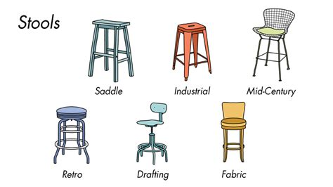 Change Upholstery On Chair Types Of Living Room Furniture