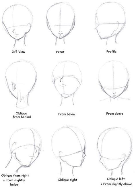 guide to drawing direction drawing reference guide drawing