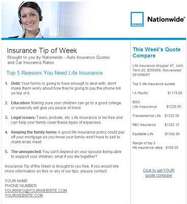 New Insurance Email Marketing Templates Insurance Sales Email Template