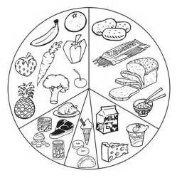 healthy color list healthy food coloring page health and wellness