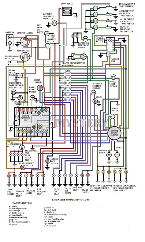 wiring diagram for land rover defender wiring wiring