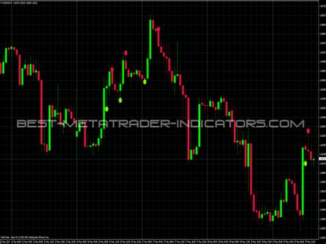 sixty second trades for binary options trading 187 free mt4