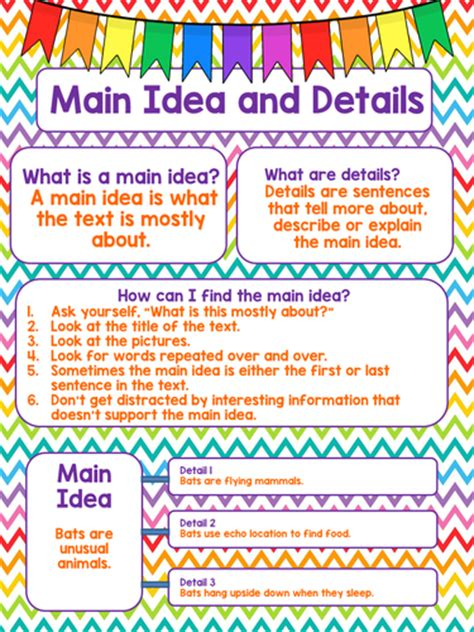 6th grade main idea supporting details lessons tes teach teaching main idea and supporting details 1st grade