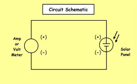 parallel circuits model science fair project idea parallel circuits with solar cells and panels