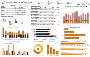 hr metrics dashboard template excel dashboards excel dashboards vba and more