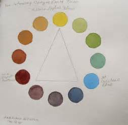 earth tone color wheel earth tone color wheel home planning ideas 2017