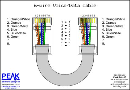 socket wiring detailst568astandard wiring and diagram