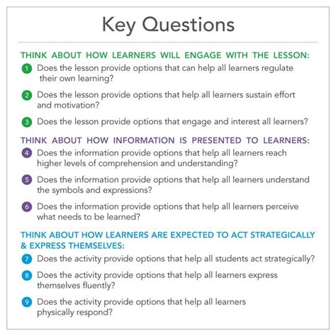 key questions related to the udl guidelines udl