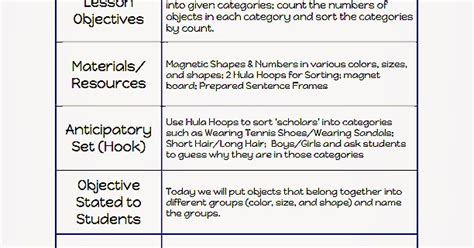7 step lesson plan template common madeline lesson plan template