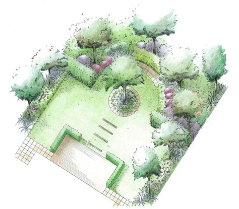 How To Layout A Garden Garden Planning And Layout Home Decor