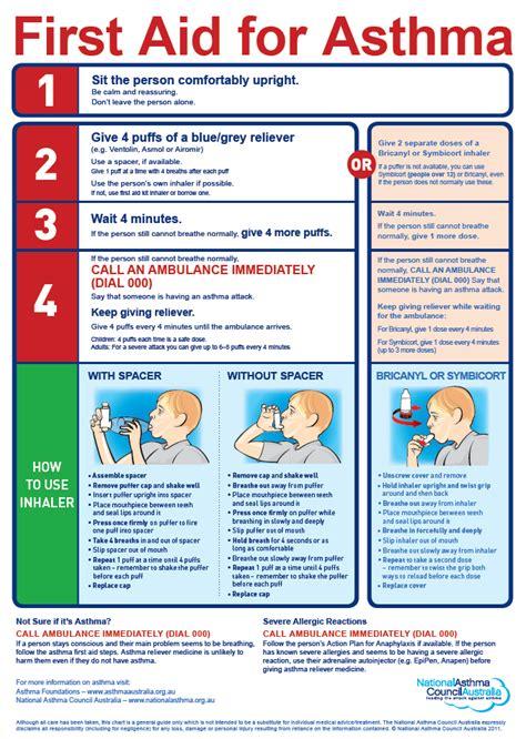 season asthma far consultancyfar