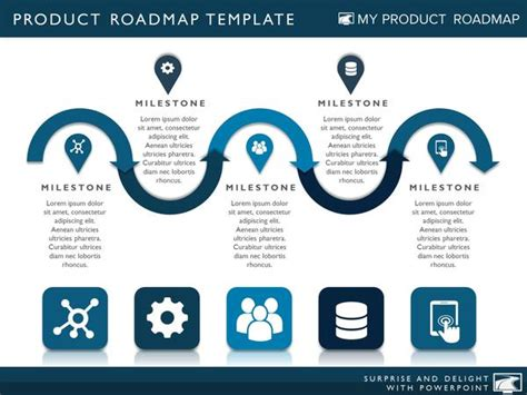 Five Phase Product Planning Timeline Roadmap Presentation Diagram Roadmap Timeline Template Ppt