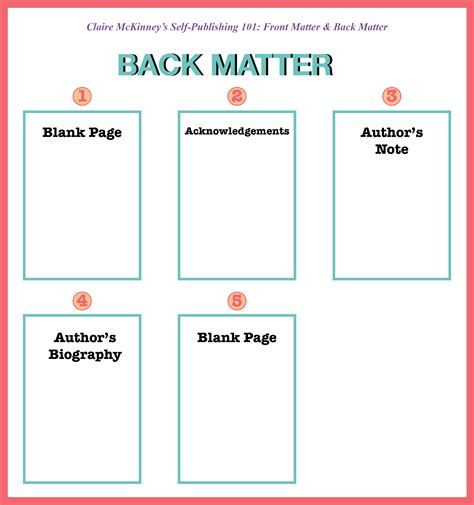 book layout front matter self publishing 101 front matter and back matter more